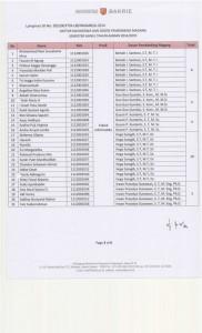 sk penetapan dosen pembimbing magang ftik semester ganjil 2014-2015_3